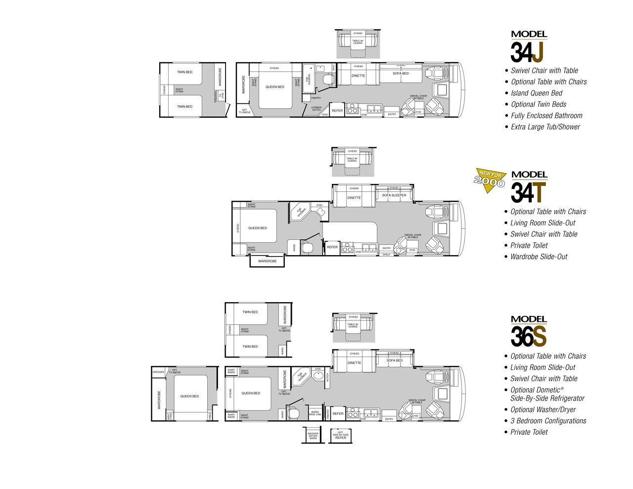 Fleetwood Bounder Floor Plans Gallery Home Fixtures
