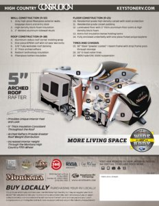2014 Keystone Rv Montana High Country Brochure page 12