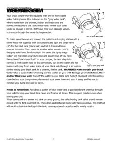2015 ALP Truck Campers Owner's Manual page 17