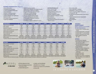 2016 Coachmen Freedom Express French Brochure page 11