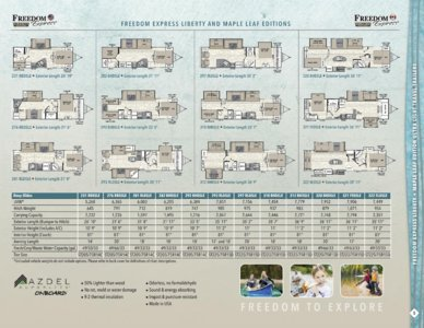 2016 Coachmen Freedom Express Brochure page 5