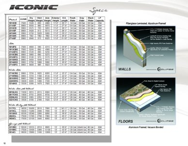 2016 Eclipse Iconic Brochure page 10