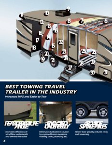 2016 Keystone Rv Bullet Eastern Edition Brochure page 8