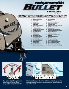 2016 Keystone Rv Bullet Eastern Edition Brochure page 9