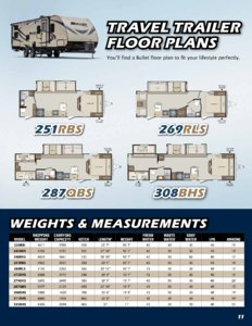 2016 Keystone Rv Bullet Eastern Edition Brochure page 11