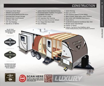 2016 Keystone RV Hideout West Brochure page 7