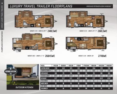 2016 Keystone RV Hideout West Brochure page 10
