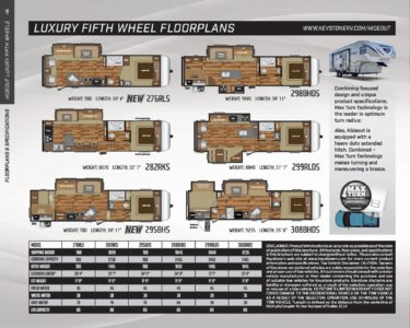 2016 Keystone RV Hideout West Brochure page 12