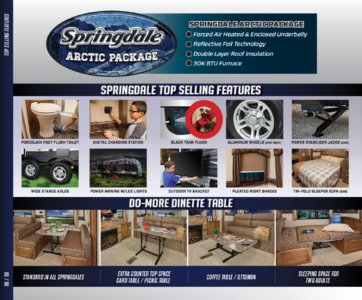 2016 Keystone RV Springdale West Brochure page 8