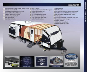 2016 Keystone RV Springdale West Brochure page 9