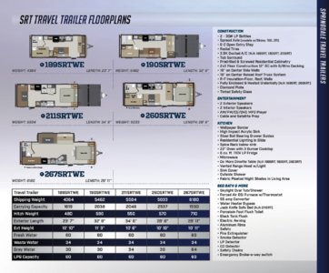 2016 Keystone RV Springdale West Brochure page 11