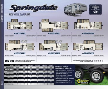 2016 Keystone RV Springdale West Brochure page 12
