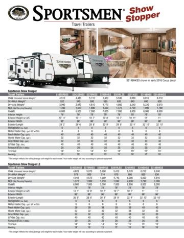 2016 KZ RV Sportsmen Show Stopper Brochure