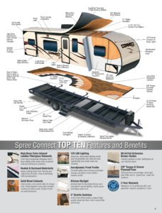 2016 KZ RV Spree Connect Brochure page 5