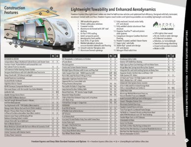 2017 Coachmen Freedom Express Brochure page 15