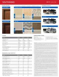 2017 Fleetwood Southwind Brochure page 2