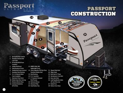 2017 Keystone RV Passport Brochure page 14