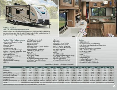 2018 Coachmen Freedom Express Brochure page 9
