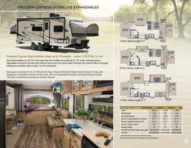 2018 Coachmen Freedom Express Brochure page 11