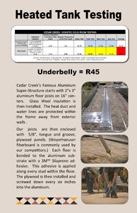 2018 Forest River Cedar Creek Back To Basics Brochure page 5