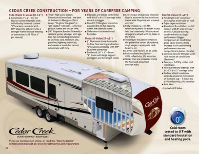 2018 Forest River Cedar Creek Hathaway Edition Brochure page 12