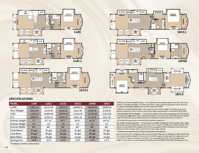2018 Forest River Cedar Creek Hathaway Edition Brochure page 14