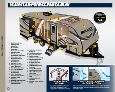 2018 Keystone Rv Bullet Eastern Edition Brochure page 10
