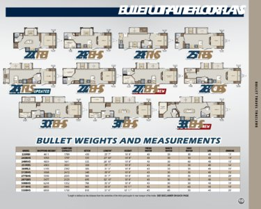2018 Keystone Rv Bullet Eastern Edition Brochure page 11