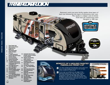 2018 Keystone Rv Bullet Eastern Edition Brochure page 16