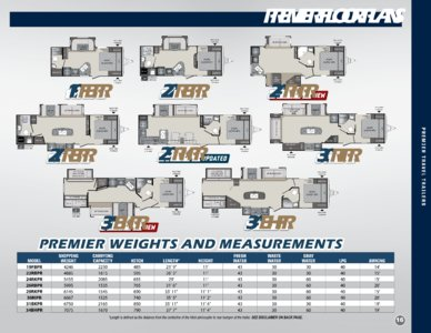 2018 Keystone Rv Bullet Eastern Edition Brochure page 17