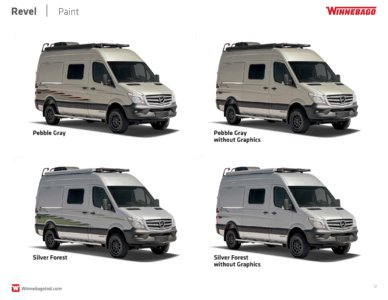 2018 Winnebago Revel Brochure page 12