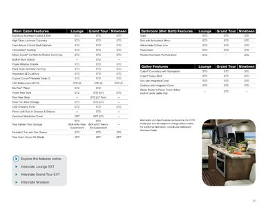 2019 Airstream Interstate Grand Tour Ext Touring Coach Brochure page 27