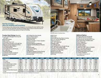 2019 Coachmen Freedom Express Brochure page 9