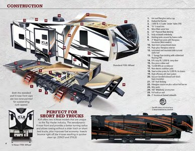 2019 Forest River Xlr Nitro Brochure page 6