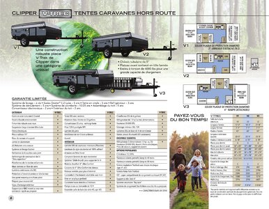 2020 Coachmen Clipper Camping Trailers French Brochure page 6