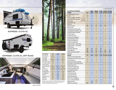 2020 Coachmen Clipper Camping Trailers Brochure page 3