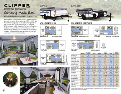 2020 Coachmen Clipper Camping Trailers Brochure page 4