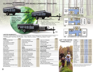 2020 Coachmen Clipper Camping Trailers Brochure page 6
