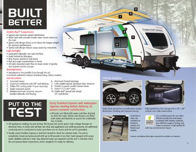 2020 Coachmen Freedom Express Brochure page 5