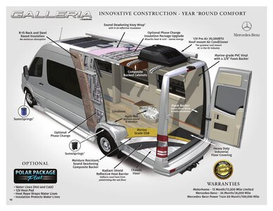 2020 Coachmen Galleria Brochure page 10
