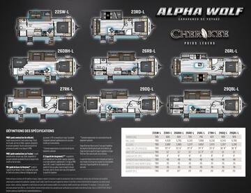2020 Forest River Alpha Wolf French Brochure
