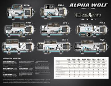 2020 Forest River Alpha Wolf Brochure