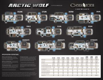 2020 Forest River Arctic Wolf Brochure