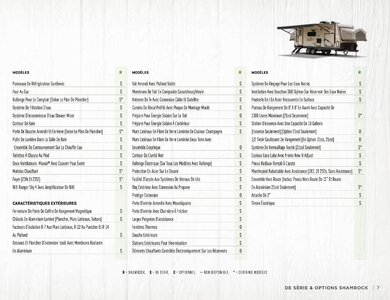 2020 Forest River Flagstaff Travel Trailers French Brochure page 7