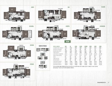 2020 Forest River Flagstaff Travel Trailers Brochure page 5