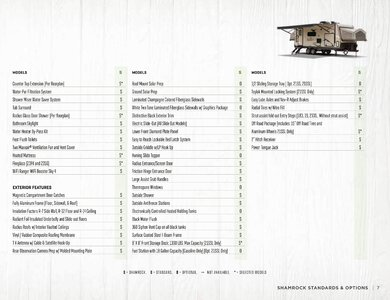 2020 Forest River Flagstaff Travel Trailers Brochure page 7