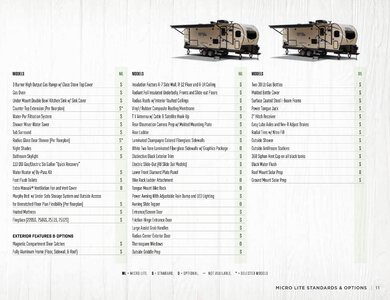 2020 Forest River Flagstaff Travel Trailers Brochure page 11