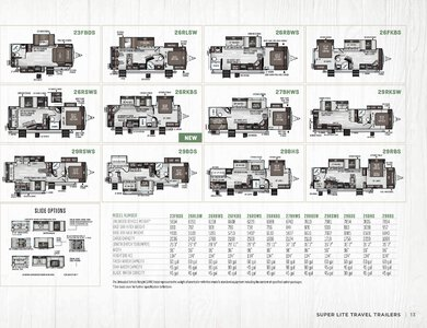 2020 Forest River Flagstaff Travel Trailers Brochure page 13