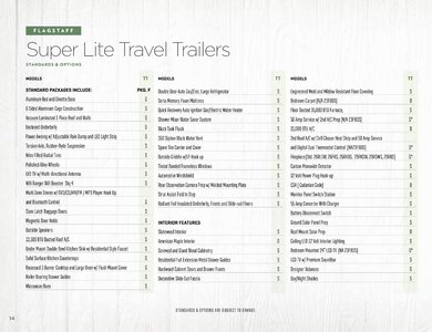 2020 Forest River Flagstaff Travel Trailers Brochure page 14