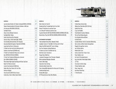 2020 Forest River Flagstaff Travel Trailers Brochure page 19